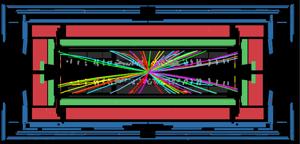 3.5 TeV collision