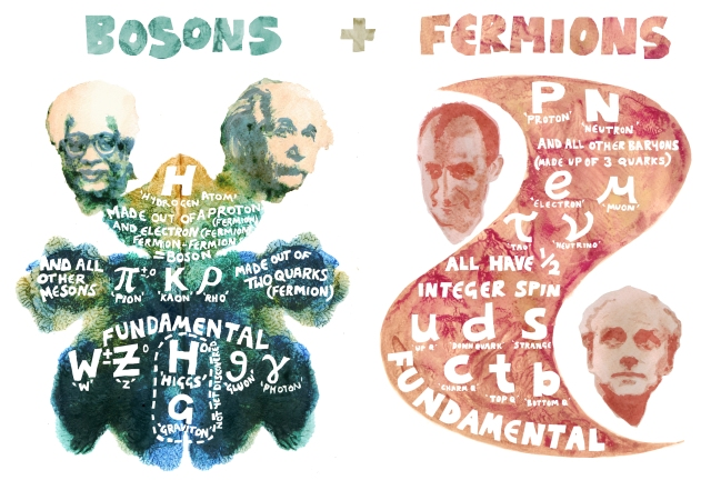 Bosons and fermions by Toya Walker