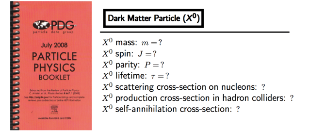 Dark Matter PDG